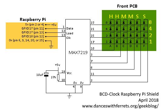 Binary-Clock Shield for Raspberry Pi | The Oddbloke Geek Blog